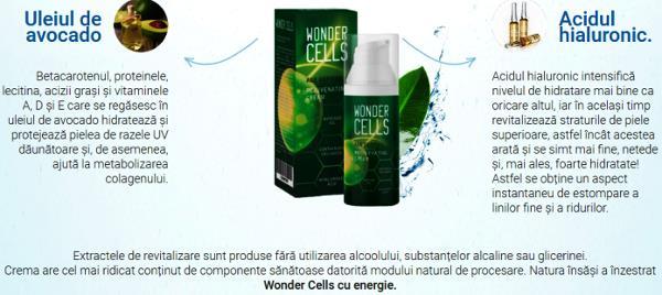 Wonder Cells crema antirid ingrediente, farmacii Romania
